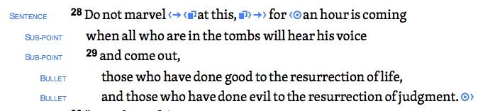 John 5:28 forward pointing device